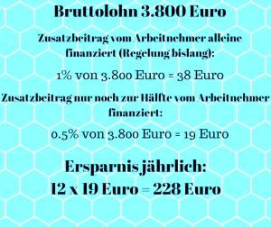 Bildschirmfoto 2018 06 25 um 17.09.24 300x252 - Versichertenentlastungsgesetz - Das MUSST du wissen!