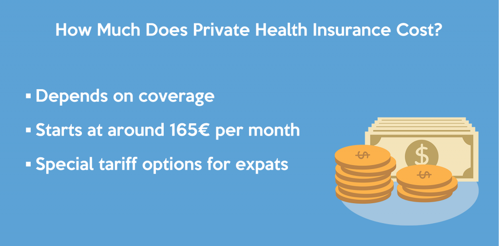 how much does private health insurance cost in germany