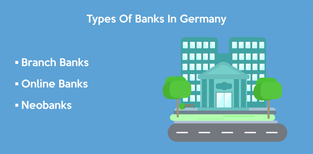 types of banks in germany 1024x505 - Opening A Bank Account in Germany | How To Open A German Bank Account