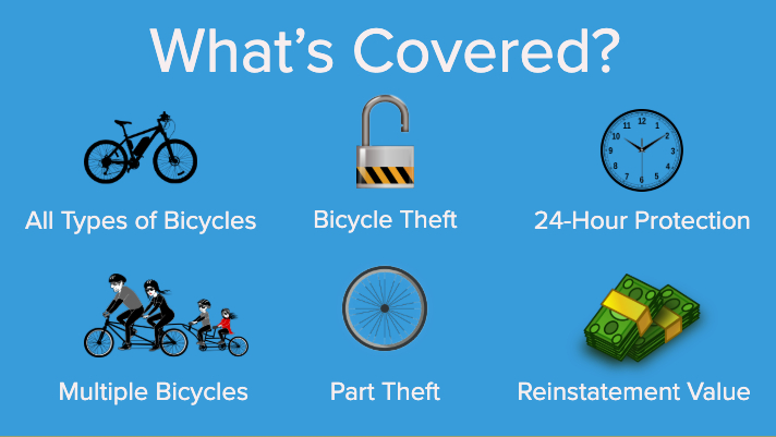 Bicycle Insurance in Germany