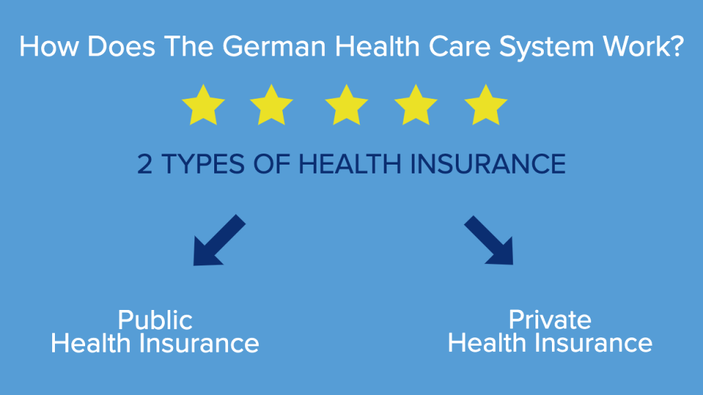 Mein Beitrag 2 1024x576 - Public Health Insurance Germany