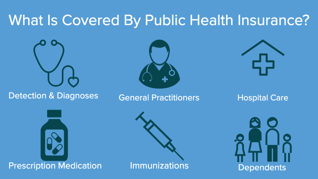 Mein Beitrag 4 1024x576 - Public Health Insurance Germany