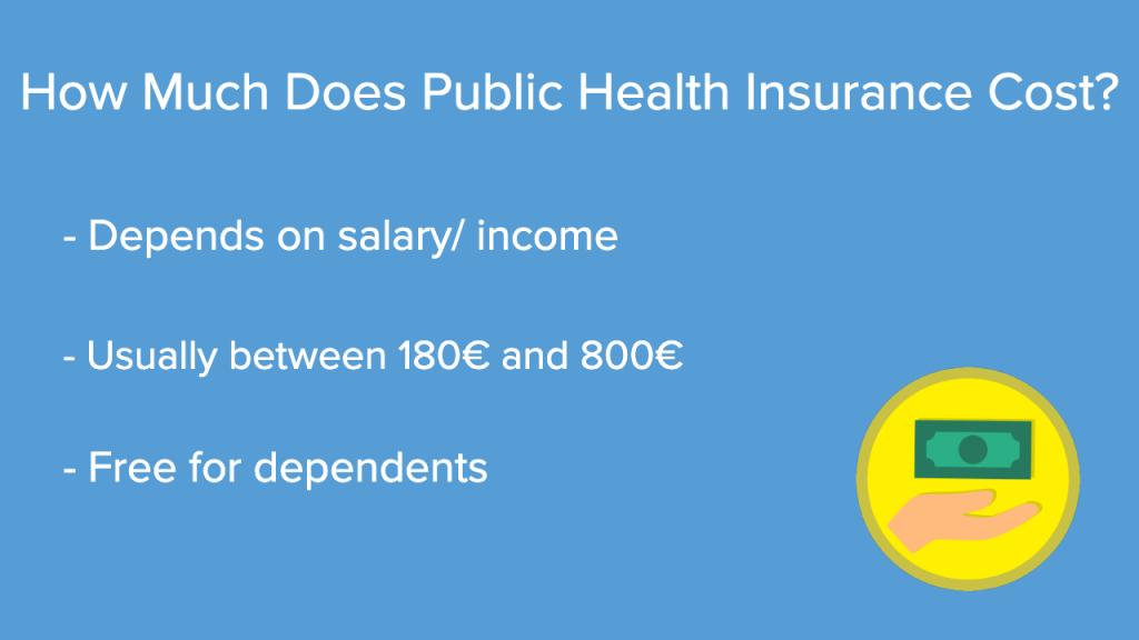 cost public health insurance 1 1024x576 - Public Health Insurance Germany