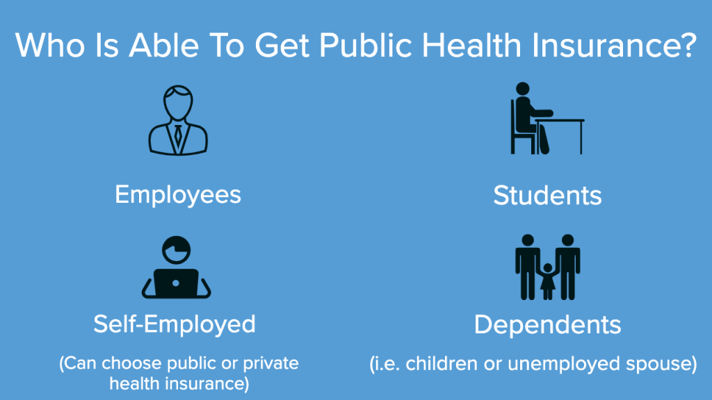 public health 1 1024x576 - Public Health Insurance Germany