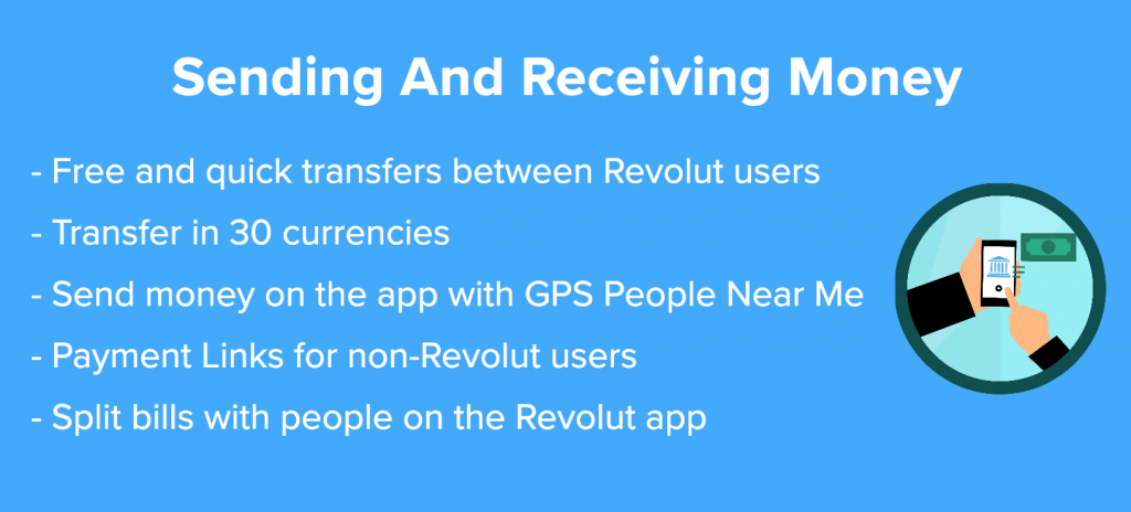 revolut account 2 1024x464 - REVOLUT ACCOUNT