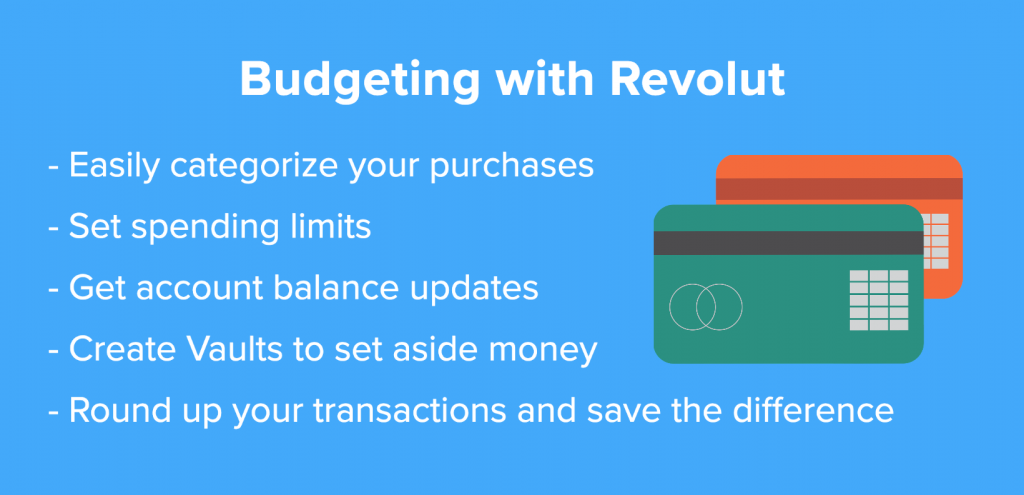 revolut account budgeting 1024x495 - REVOLUT ACCOUNT