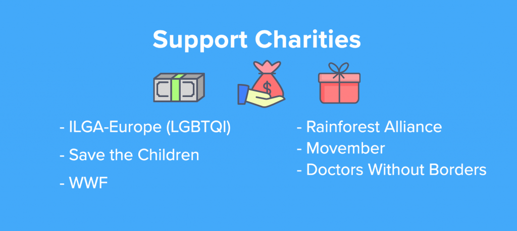 revolut account charities 1024x457 - REVOLUT ACCOUNT
