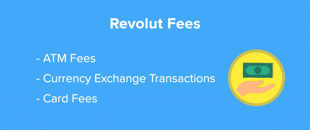revolut account fees 1024x431 - REVOLUT ACCOUNT