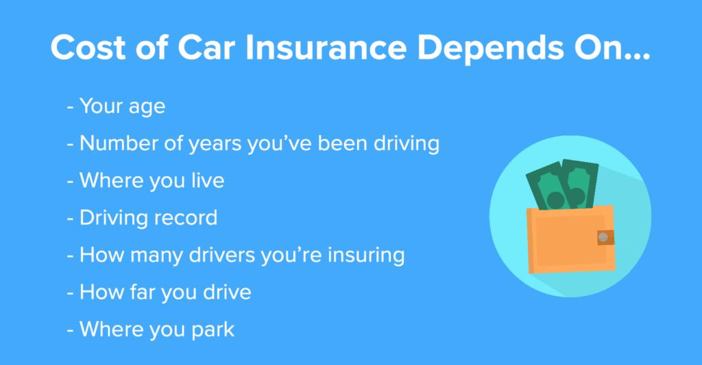 cost car insurance germany 1024x533 - CAR INSURANCE Germany