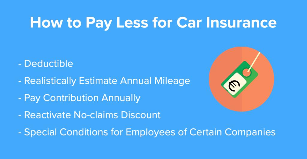 save car insurance germany 1024x533 - CAR INSURANCE Germany