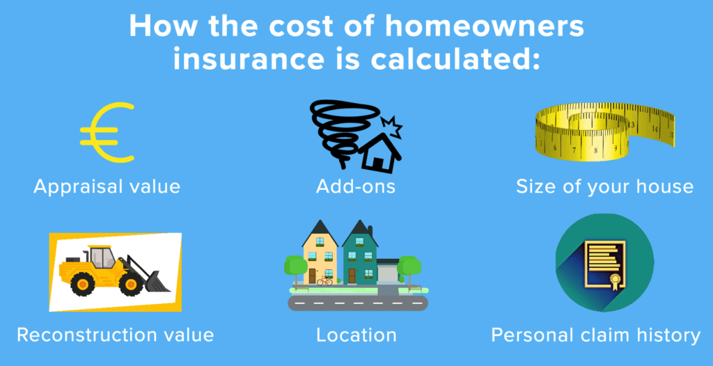 homeowners insurance germany cost 1024x526 - Homeowners Insurance Germany