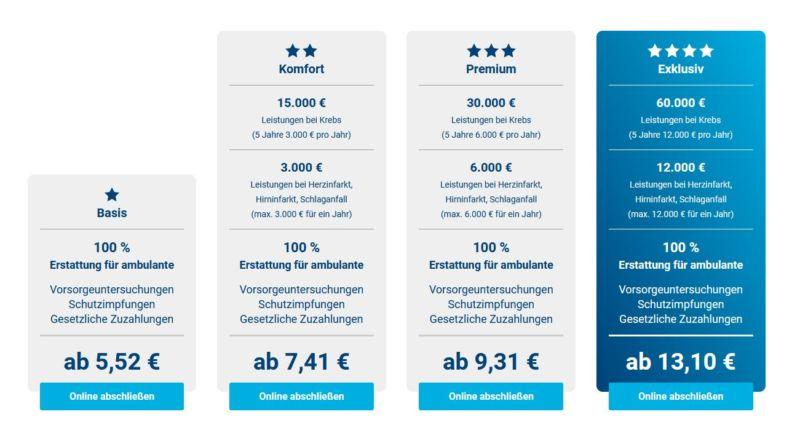 Ambulante Krankenzusatzversicherung 800x433 - Deutsche Familienversicherung (DFV)