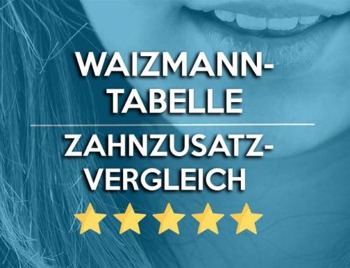 Waizmanntabelle – Nr. 1 Vergleich Zahnzusatzversicherung (2021)